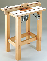 Router Table Plan